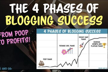 The-4-Phases-of-Blogging-Success-From-Poop-to-Profits
