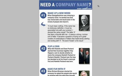 Business-Name-Ideas-How-to-pick-your-business-name-Ask-Evan